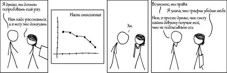 юмор_оси