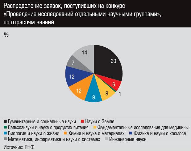 048_expert_17_2-diagramm