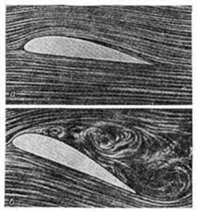 Возникновение турбулентности. Турбулентным может быть не только течение жидкости, но и газа. На рисунке показано возникновение турбулентности при обтекании крыла потоком воздуха. Разрез крыла изображен светлым силуэтом. На верхнем рисунке показано спокойное, так называемое, ламинарное, обтекание крыла относительно медленным потоком воздуха. На нижнем рисунке показан завихренный, бурный, турбулентный поток, возникающий при быстром обтекании. Зона турбулентности – за крылом.